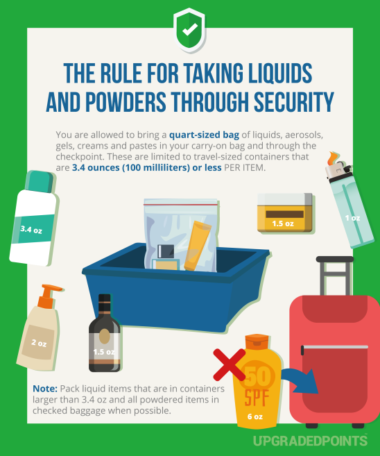 Liquids-and-Powders-TSA-Checkpoint-Upgraded-Points.png